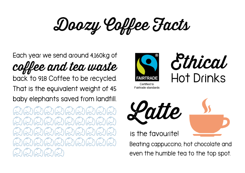 Doozy Coffee machine facts
